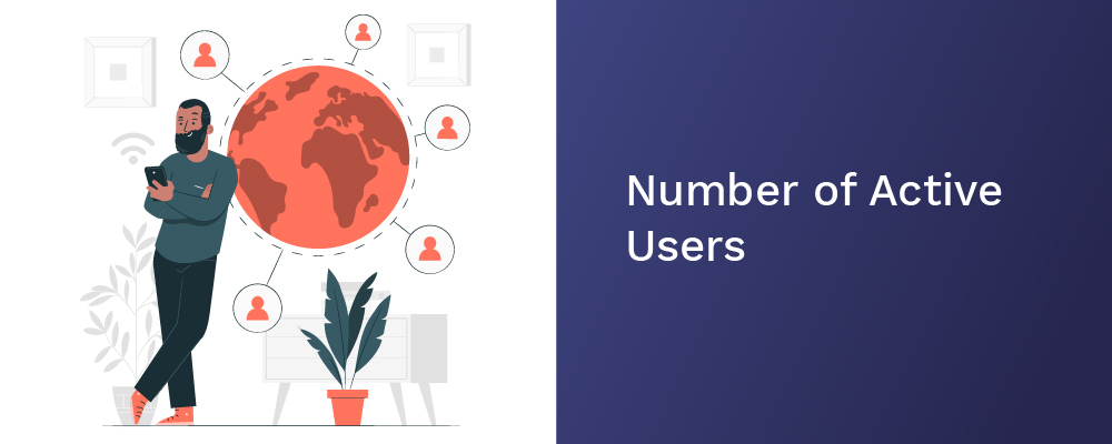 number of active users
