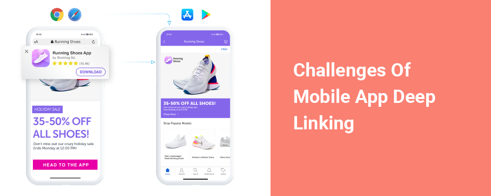 challenges of mobile app deep linking